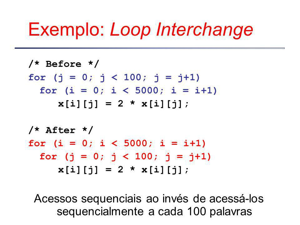 Exemplo: Loop Interchange
