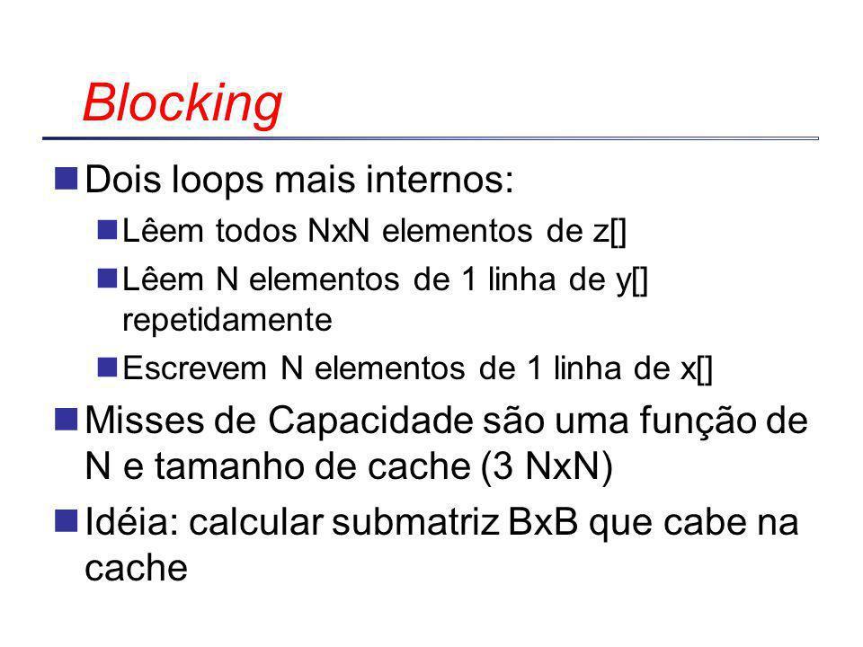 Blocking Dois loops mais internos: