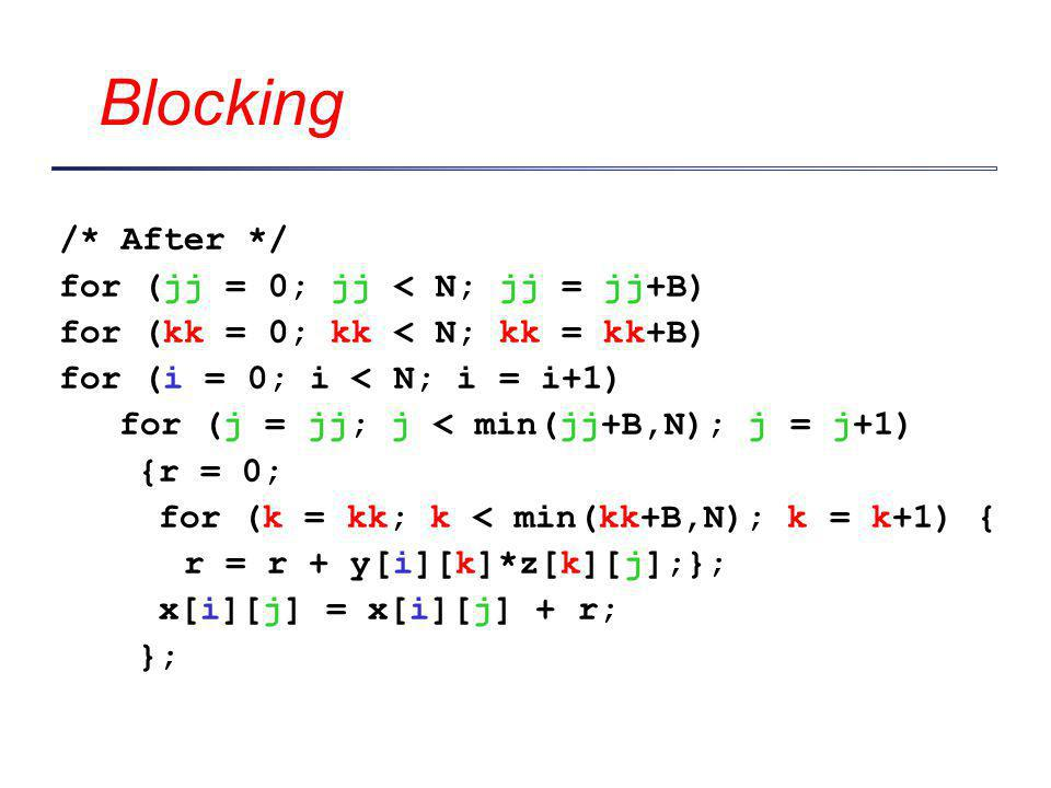 Blocking /* After */ for (jj = 0; jj < N; jj = jj+B)