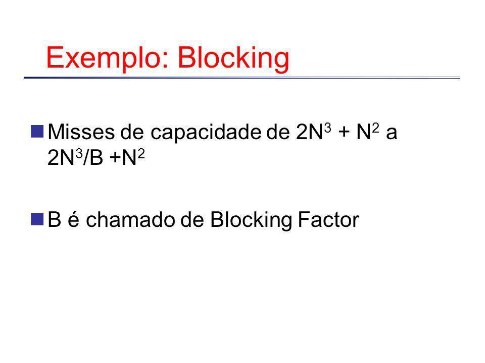 Exemplo: Blocking Misses de capacidade de 2N3 + N2 a 2N3/B +N2