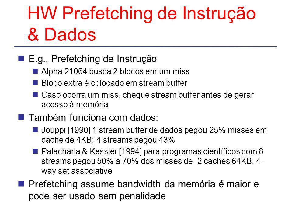 HW Prefetching de Instrução & Dados
