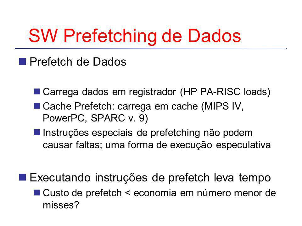 SW Prefetching de Dados