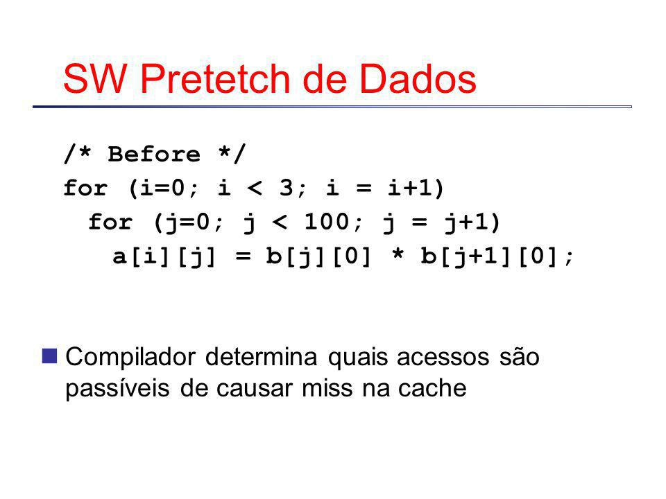 SW Pretetch de Dados /* Before */ for (i=0; i < 3; i = i+1)