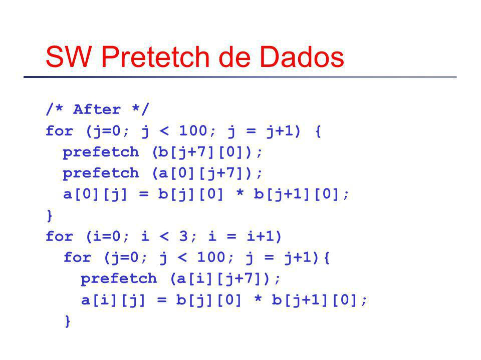 SW Pretetch de Dados /* After */ for (j=0; j < 100; j = j+1) {