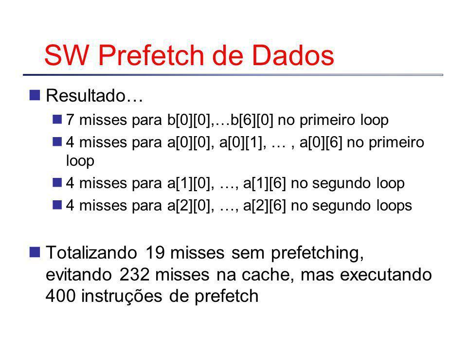 SW Prefetch de Dados Resultado…