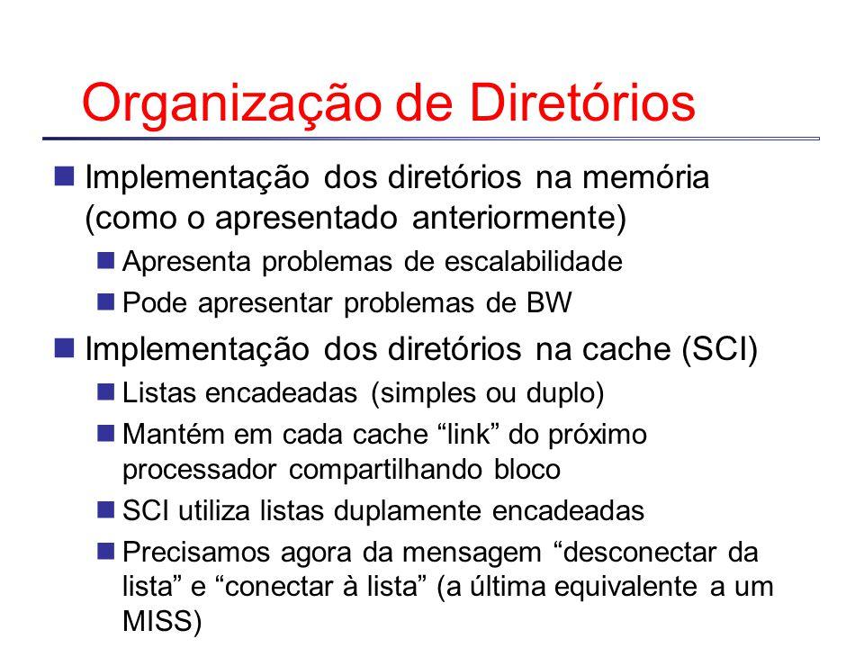 Organização de Diretórios