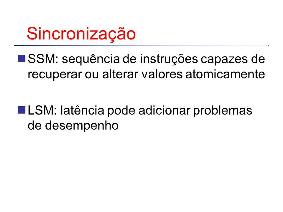 Sincronização SSM: sequência de instruções capazes de recuperar ou alterar valores atomicamente.