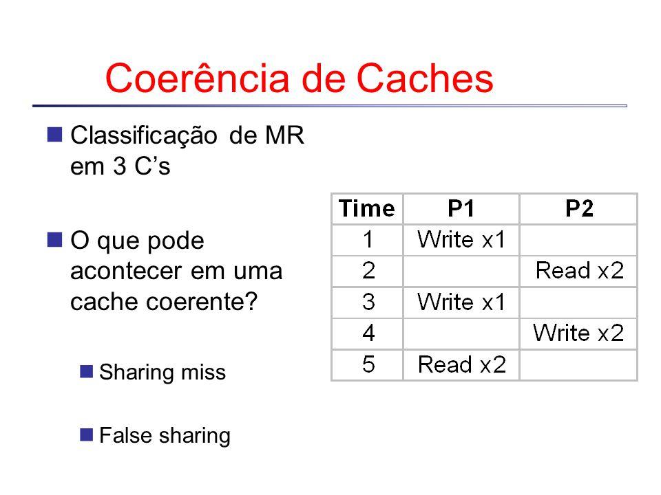 Coerência de Caches Classificação de MR em 3 C's