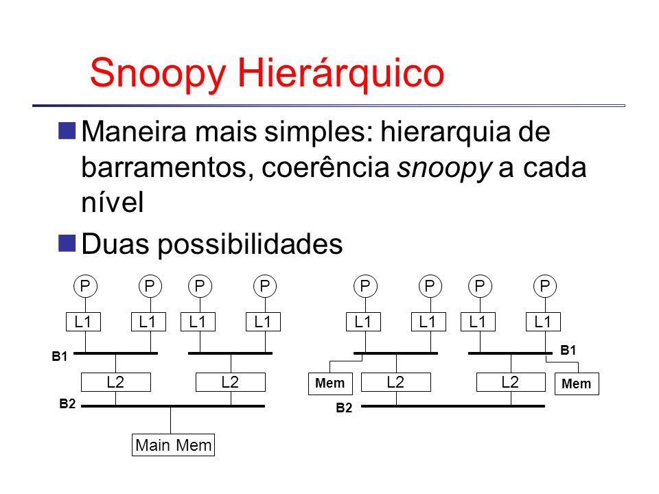 Snoopy Hierárquico Maneira mais simples: hierarquia de barramentos, coerência snoopy a cada nível. Duas possibilidades.