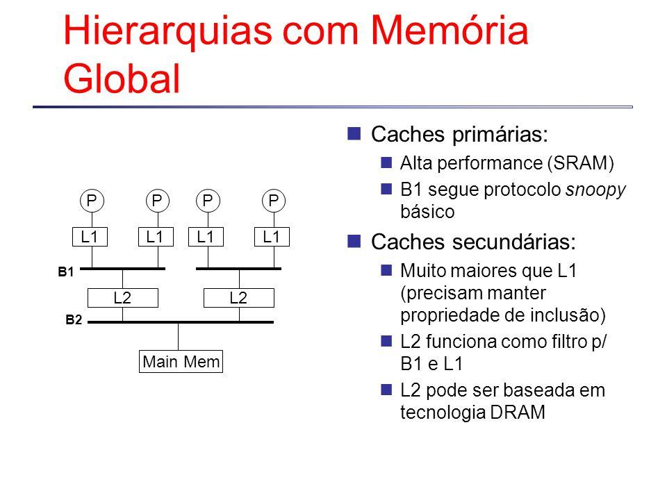 Hierarquias com Memória Global