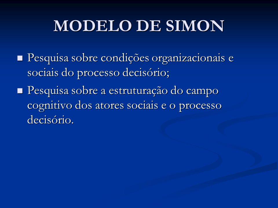 MODELO DE SIMON Pesquisa sobre condições organizacionais e sociais do processo decisório;