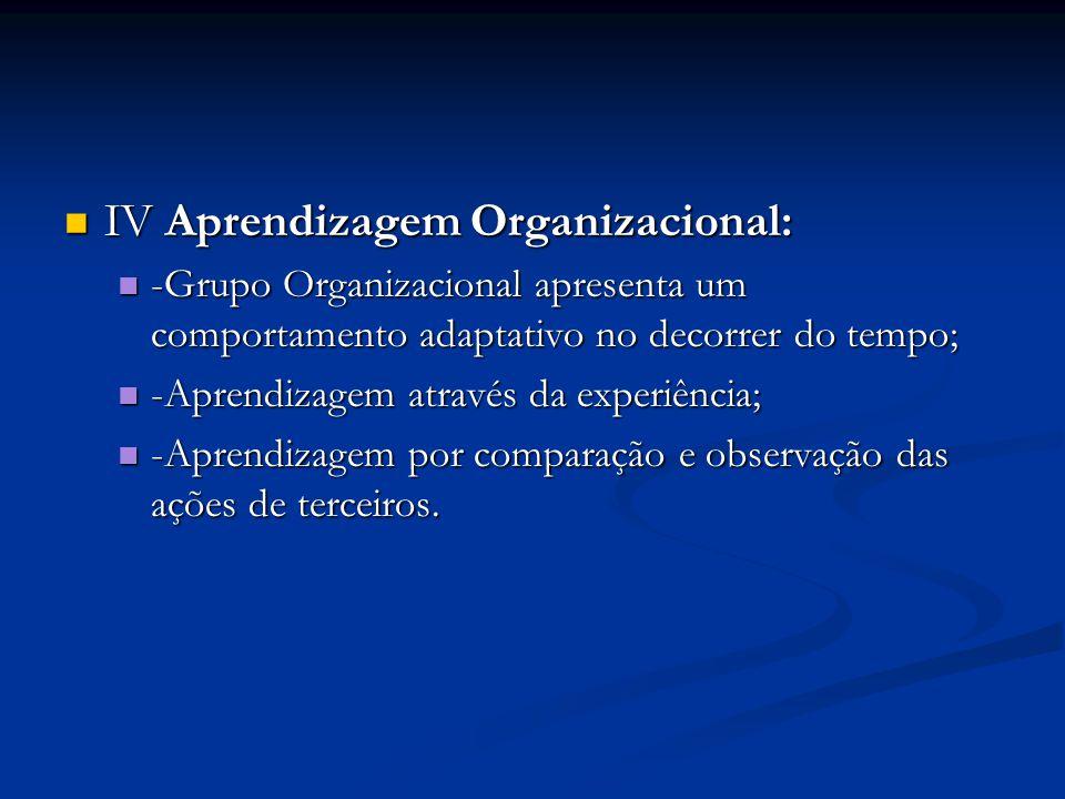 IV Aprendizagem Organizacional: