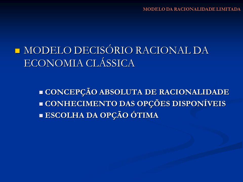 MODELO DECISÓRIO RACIONAL DA ECONOMIA CLÁSSICA