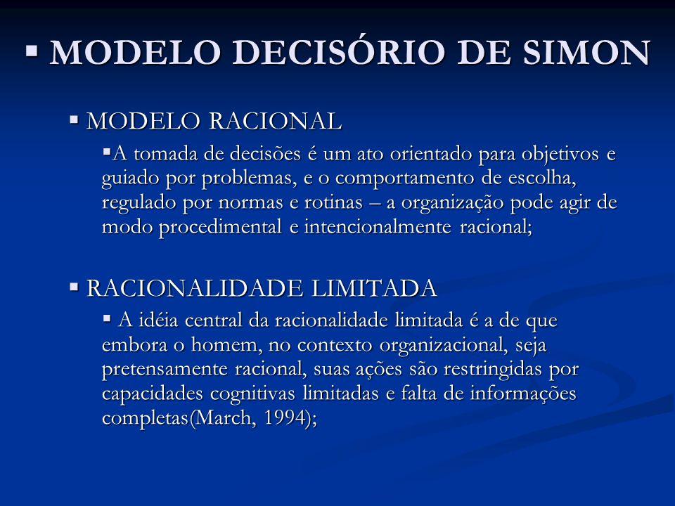 MODELO DECISÓRIO DE SIMON