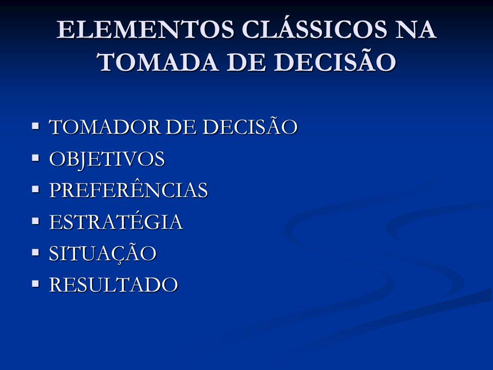 ELEMENTOS CLÁSSICOS NA TOMADA DE DECISÃO