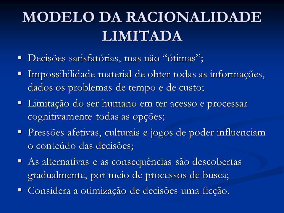 MODELO DA RACIONALIDADE LIMITADA