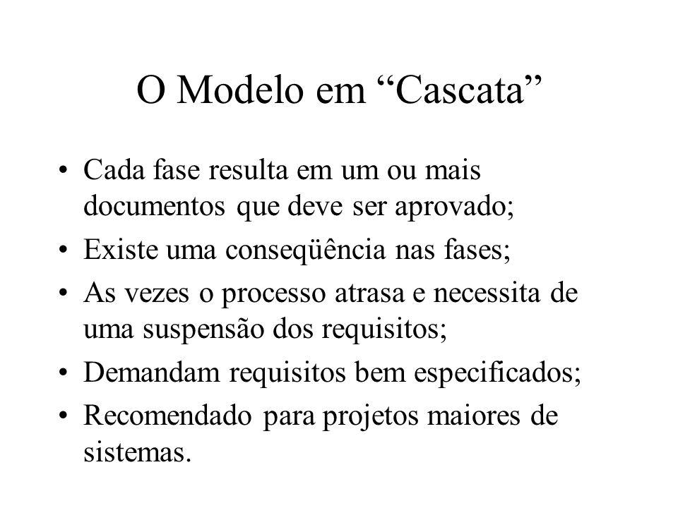 O Modelo em Cascata Cada fase resulta em um ou mais documentos que deve ser aprovado; Existe uma conseqüência nas fases;