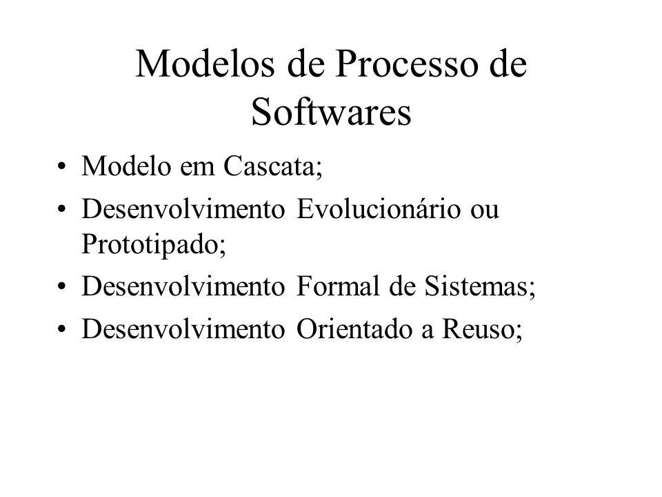 Modelos de Processo de Softwares