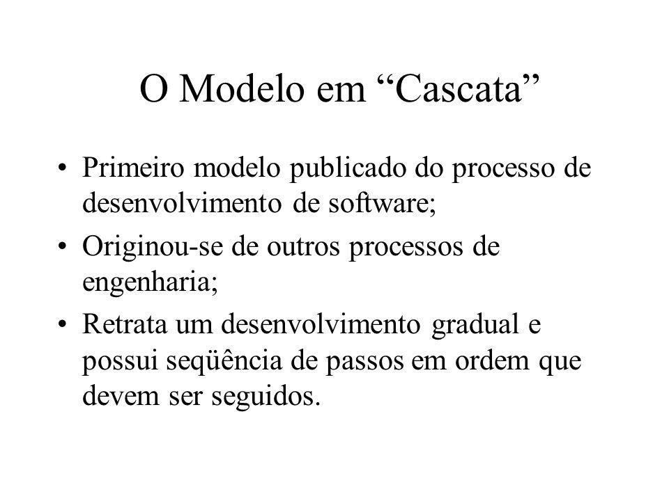 O Modelo em Cascata Primeiro modelo publicado do processo de desenvolvimento de software; Originou-se de outros processos de engenharia;