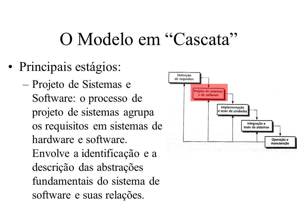 O Modelo em Cascata Principais estágios:
