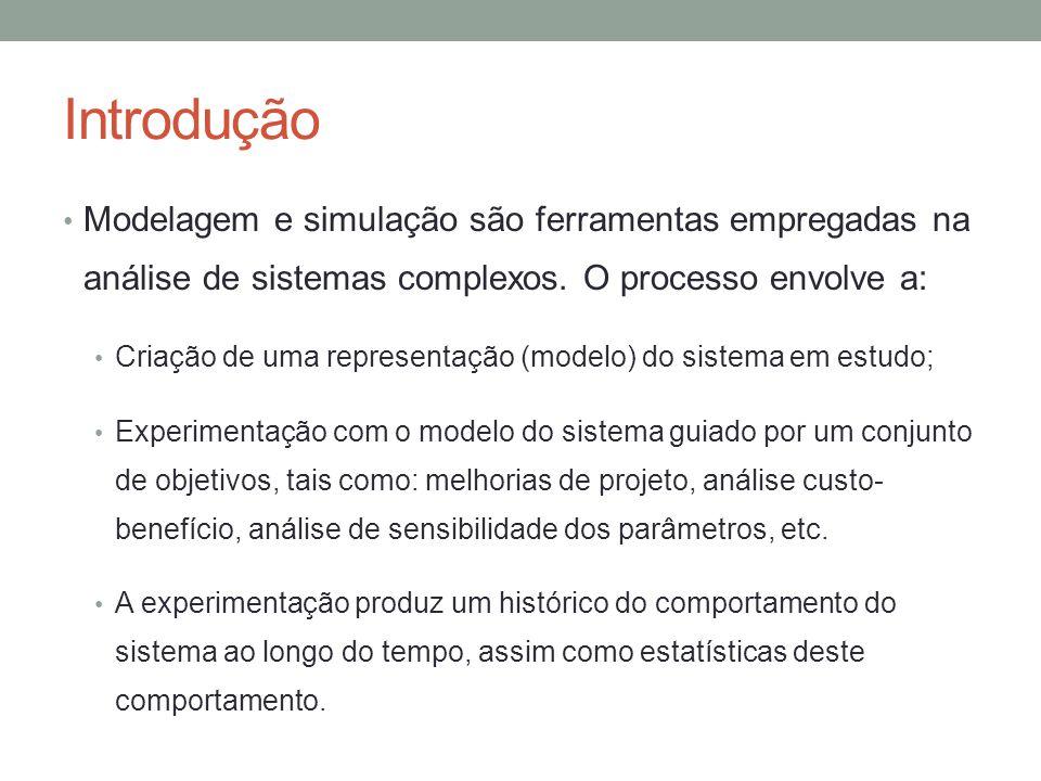 Introdução Modelagem e simulação são ferramentas empregadas na análise de sistemas complexos. O processo envolve a: