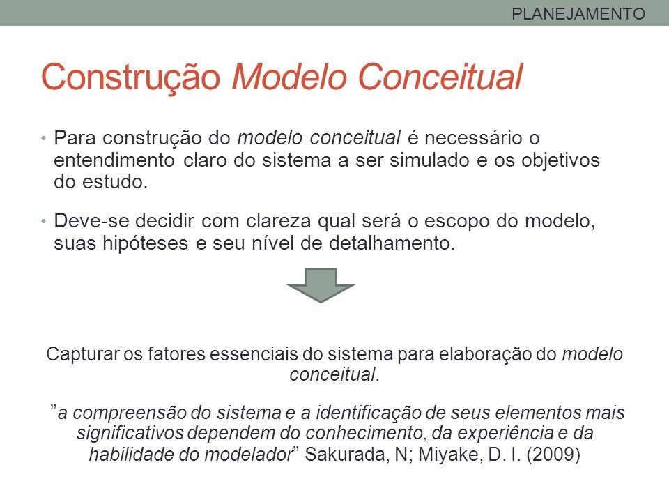 Construção Modelo Conceitual