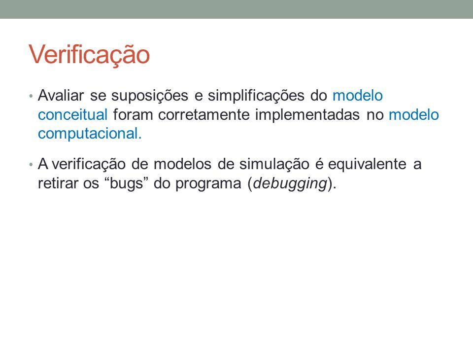 Verificação Avaliar se suposições e simplificações do modelo conceitual foram corretamente implementadas no modelo computacional.