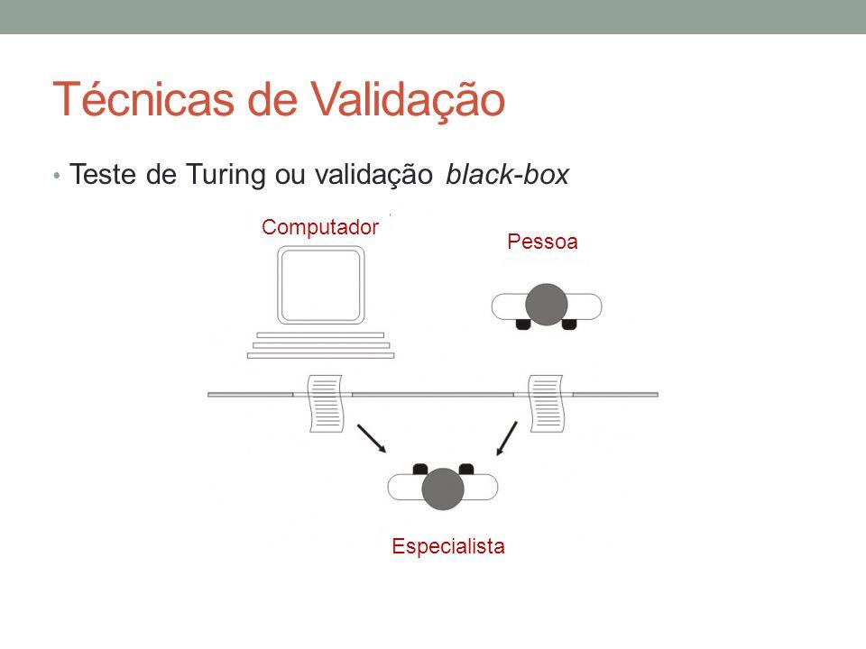 Técnicas de Validação Teste de Turing ou validação black-box