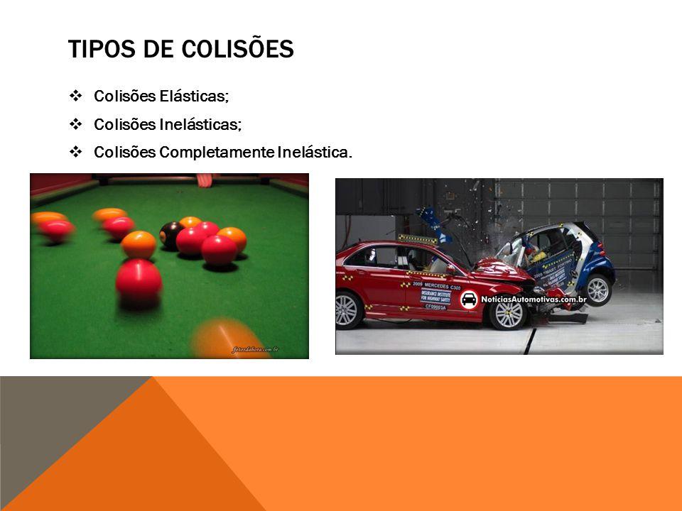 TIPOS DE COLISÕES Colisões Elásticas; Colisões Inelásticas;