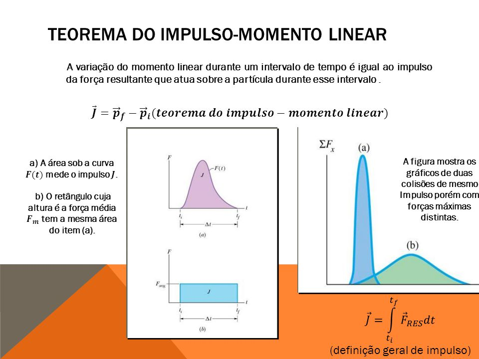 TEOREMA DO IMPULSO-MOMENTO LINEAR