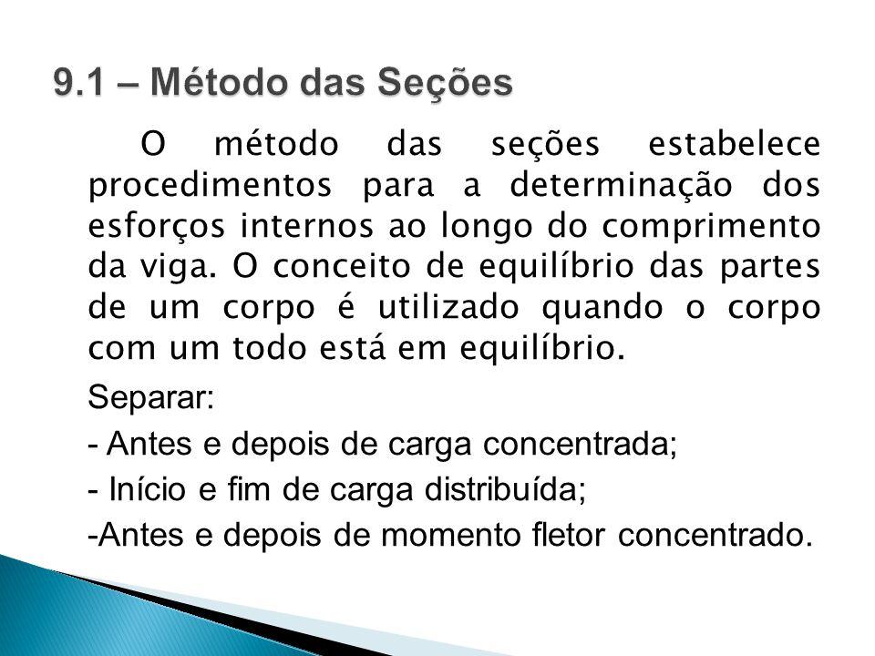 9.1 – Método das Seções