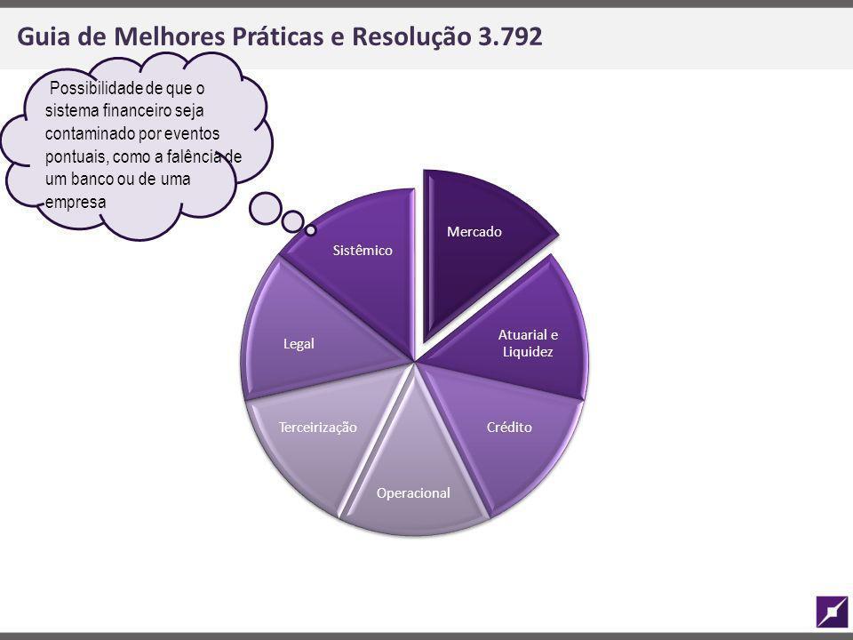 Guia de Melhores Práticas e Resolução 3.792