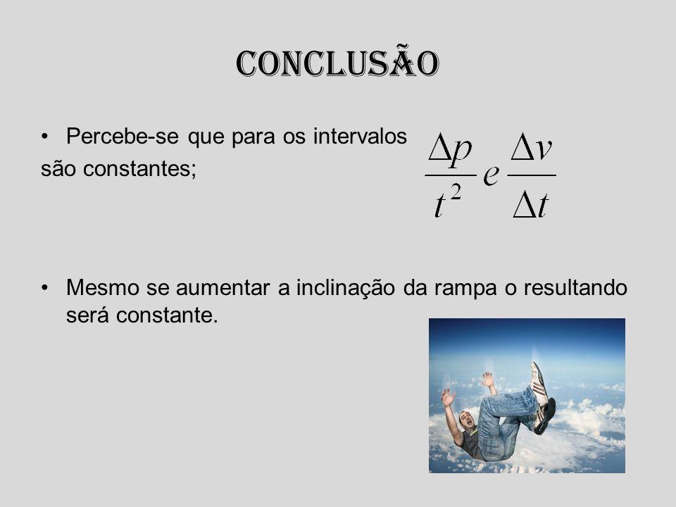 Conclusão Percebe-se que para os intervalos são constantes;