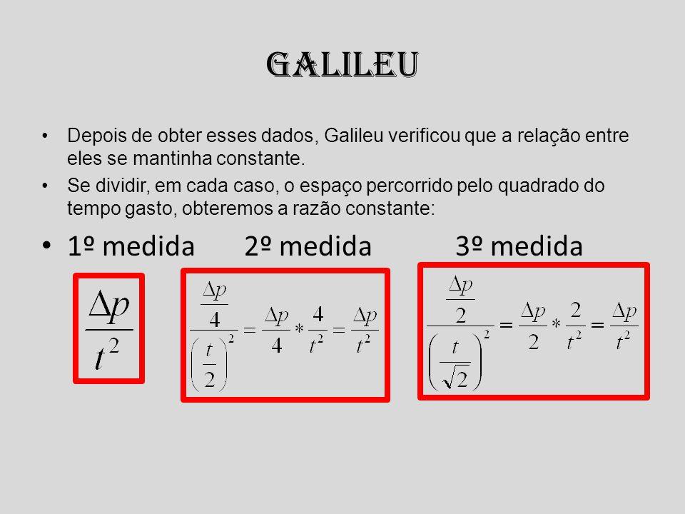 Galileu 1º medida 2º medida 3º medida