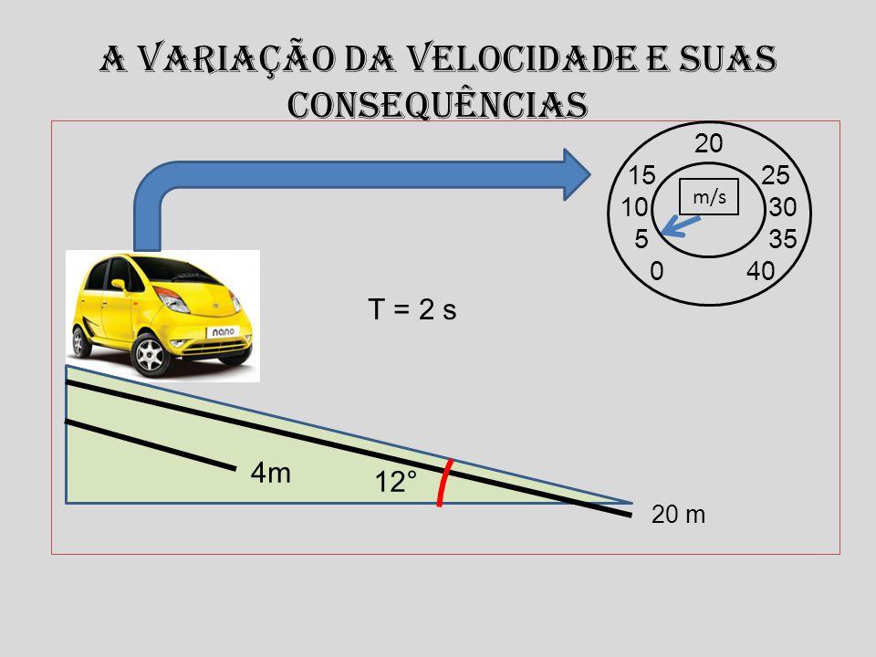 A variação da velocidade e suas consequências