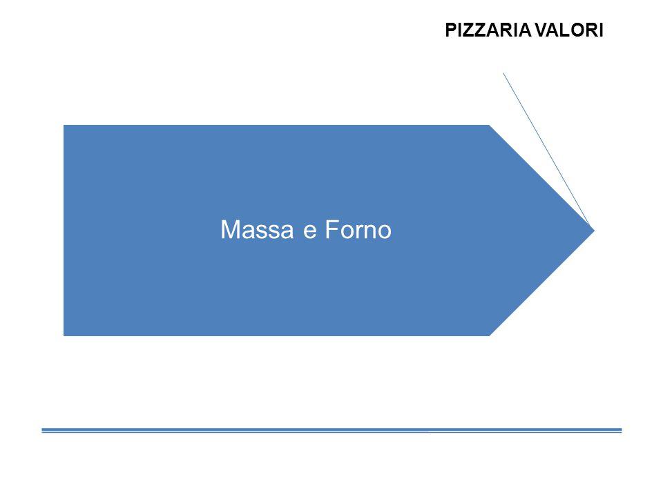 PIZZARIA VALORI Massa e Forno