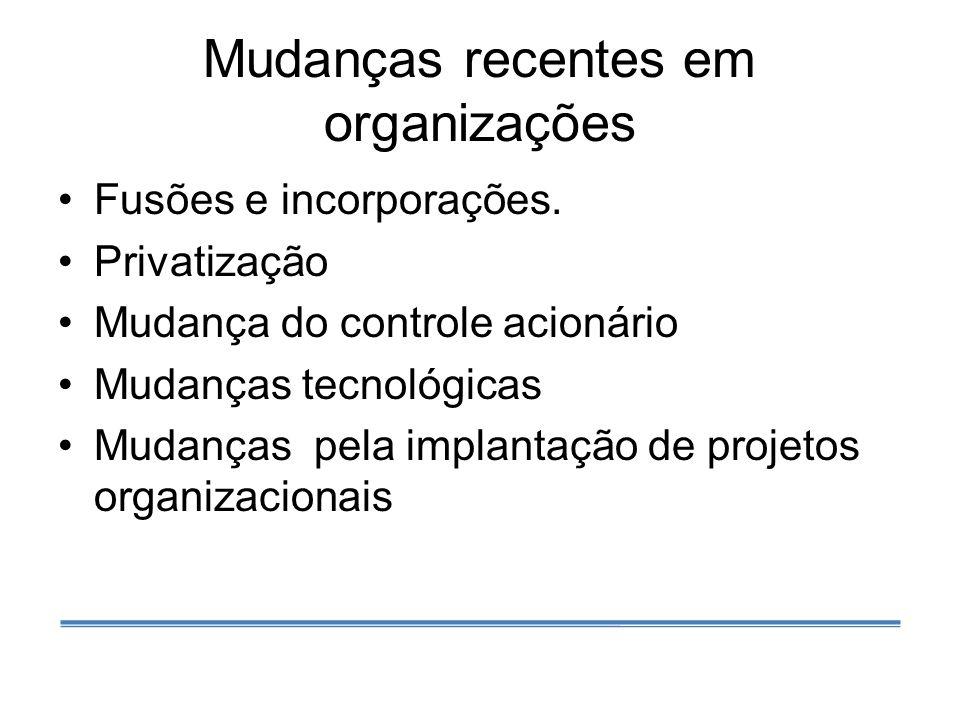 Mudanças recentes em organizações