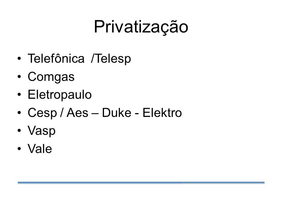 Privatização Telefônica /Telesp Comgas Eletropaulo