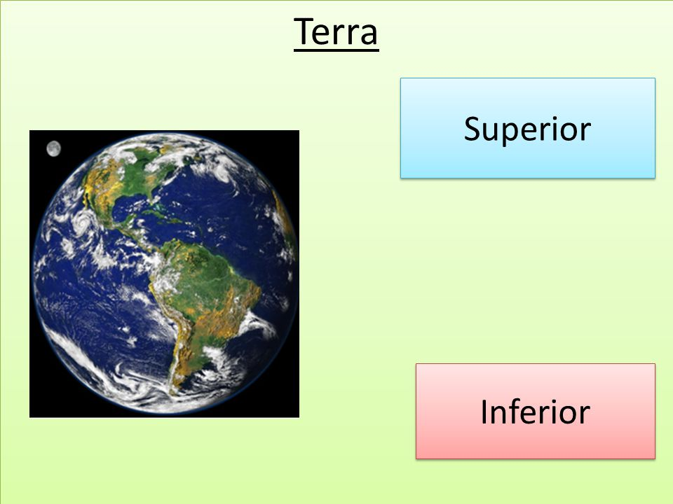 Terra Superior Inferior