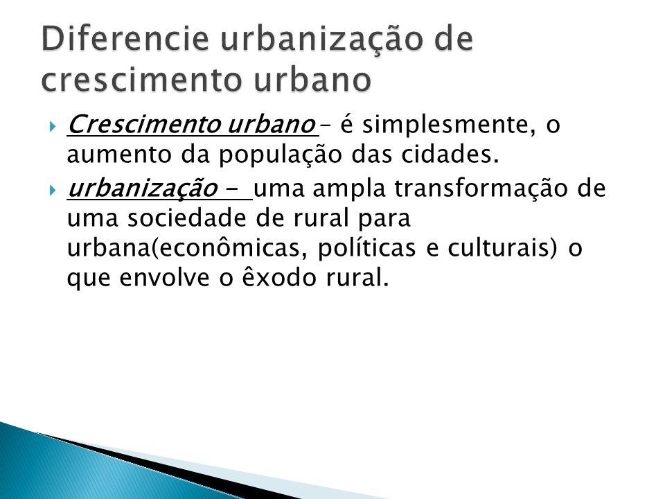 Diferencie urbanização de crescimento urbano