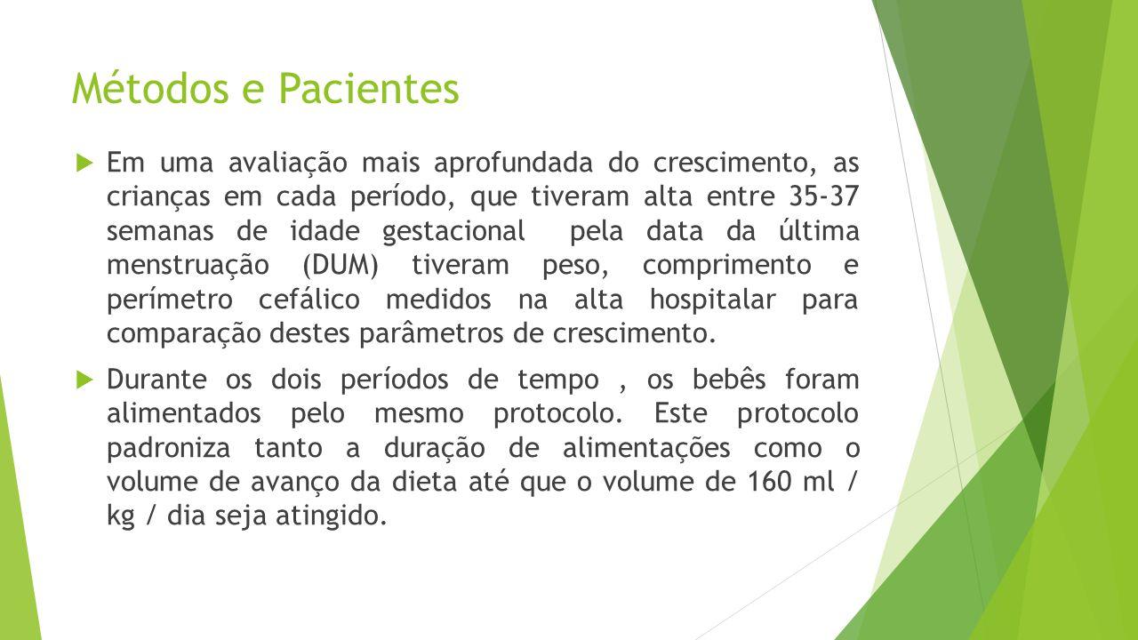 Métodos e Pacientes