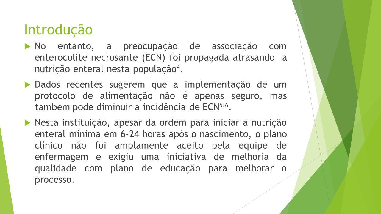 Introdução No entanto, a preocupação de associação com enterocolite necrosante (ECN) foi propagada atrasando a nutrição enteral nesta população4.