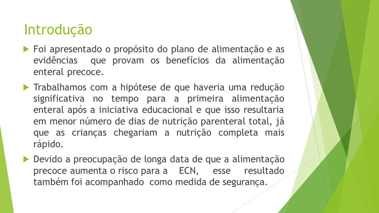 Introdução Foi apresentado o propósito do plano de alimentação e as evidências que provam os benefícios da alimentação enteral precoce.