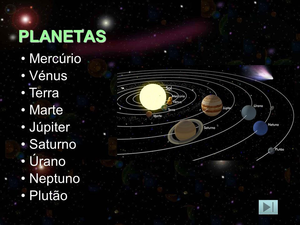 PLANETAS Mercúrio Vénus Terra Marte Júpiter Saturno Úrano Neptuno