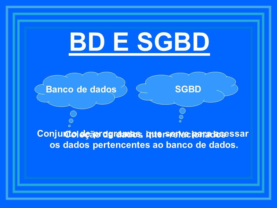 BD E SGBD Banco de dados SGBD