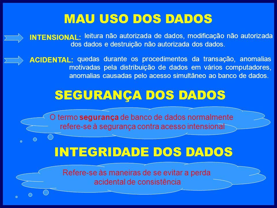 MAU USO DOS DADOS SEGURANÇA DOS DADOS INTEGRIDADE DOS DADOS