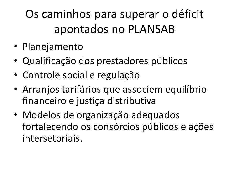 Os caminhos para superar o déficit apontados no PLANSAB