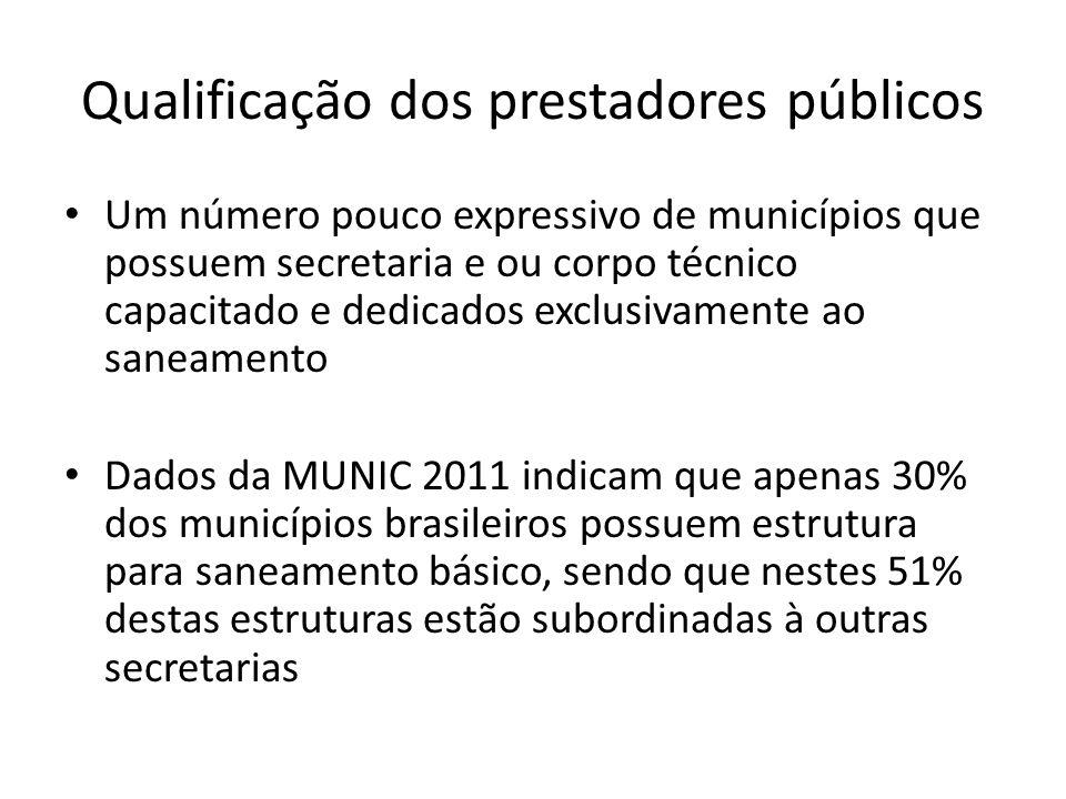 Qualificação dos prestadores públicos