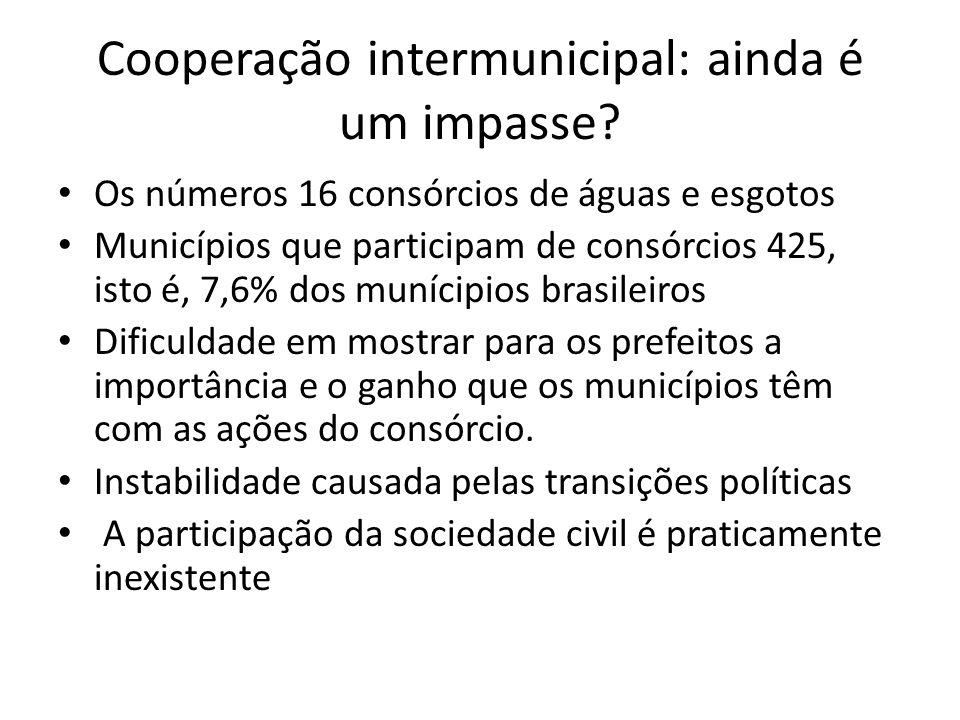 Cooperação intermunicipal: ainda é um impasse