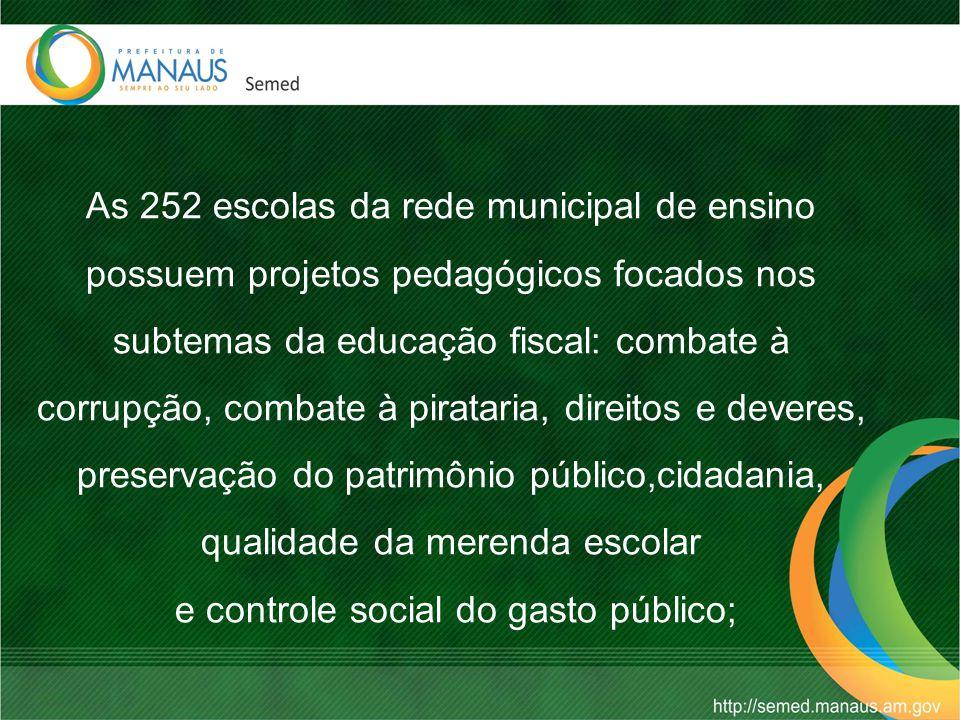 qualidade da merenda escolar e controle social do gasto público;